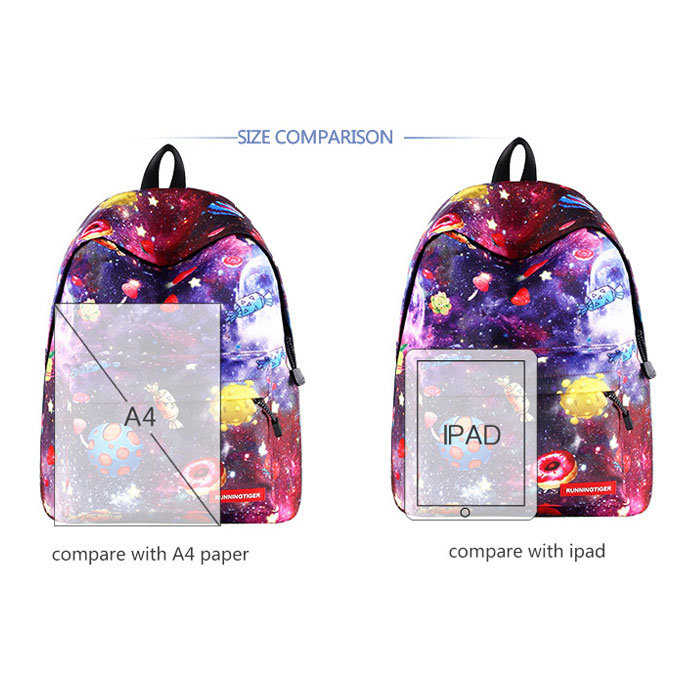 Cute Starry Student Bag Candy Cartoon Galaxy School Backpack
